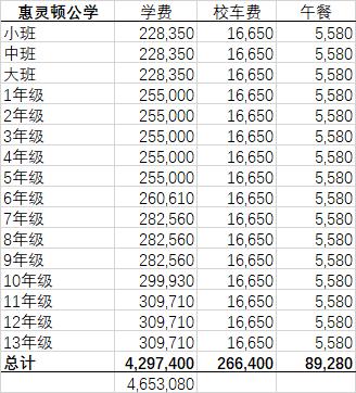 上海纽约大学正式迁址落户前滩 地价超过100亿